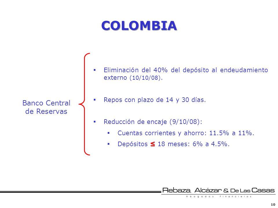10 COLOMBIA Eliminación del 40% del depósito al endeudamiento externo (10/10/08). Repos con plazo de 14 y 30 días. Reducción de encaje (9/10/08): Cuen