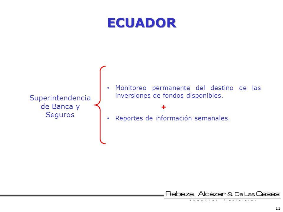 11 ECUADOR Monitoreo permanente del destino de las inversiones de fondos disponibles.+ Reportes de información semanales. Superintendencia de Banca y