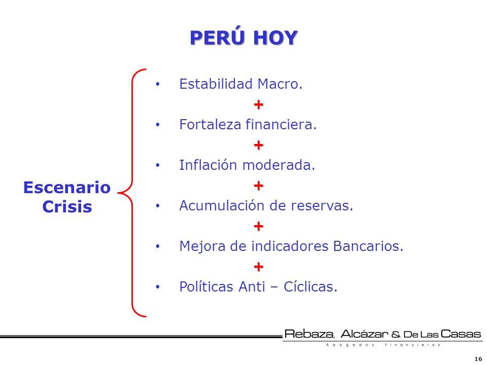16 PERÚ HOY Estabilidad Macro.+ Fortaleza financiera.+ Inflación moderada.+ Acumulación de reservas.+ Mejora de indicadores Bancarios.+ Políticas Anti