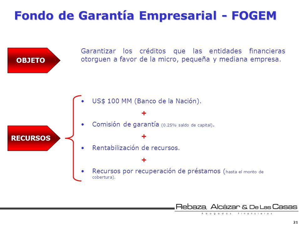21 Fondo de Garantía Empresarial - FOGEM Garantizar los créditos que las entidades financieras otorguen a favor de la micro, pequeña y mediana empresa