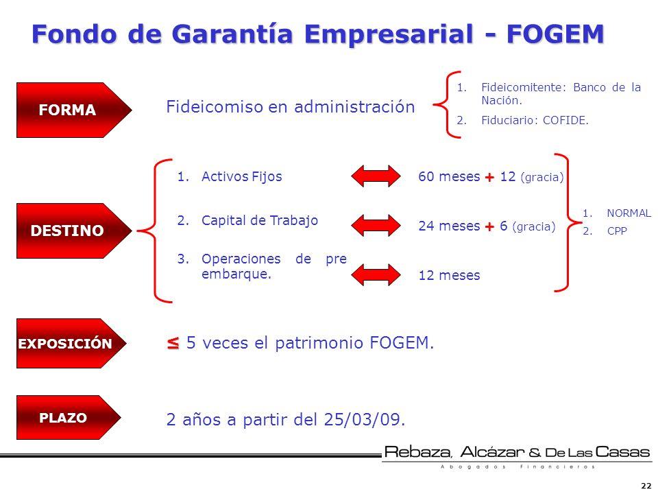 22 Fondo de Garantía Empresarial - FOGEM FORMA Fideicomiso en administración 1.Fideicomitente: Banco de la Nación. 2.Fiduciario: COFIDE. 1.NORMAL 2.CP