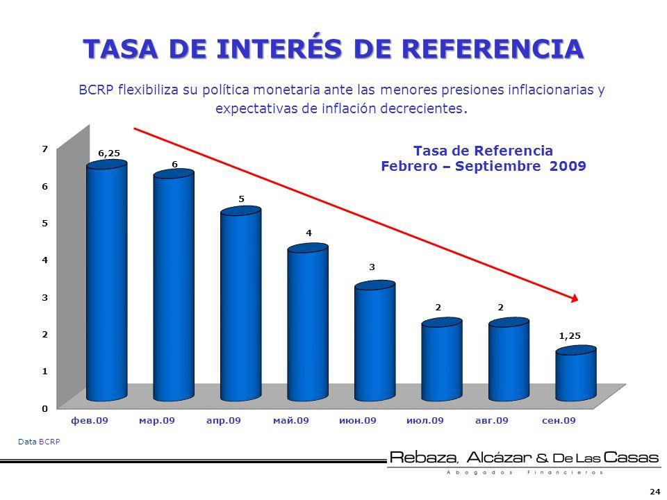 24 TASA DE INTERÉS DE REFERENCIA Data BCRP BCRP flexibiliza su política monetaria ante las menores presiones inflacionarias y expectativas de inflació
