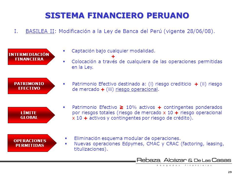 29 SISTEMA FINANCIERO PERUANO I.BASILEA II: Modificación a la Ley de Banca del Perú (vigente 28/06/08). INTERMEDIACIÓN FINANCIERA PATRIMONIO EFECTIVO