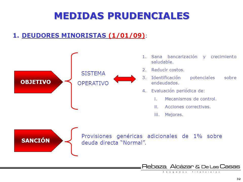 32 MEDIDAS PRUDENCIALES 1.DEUDORES MINORISTAS (1/01/09) : OBJETIVO Provisiones genéricas adicionales de 1% sobre deuda directa Normal. SANCIÓN SISTEMA