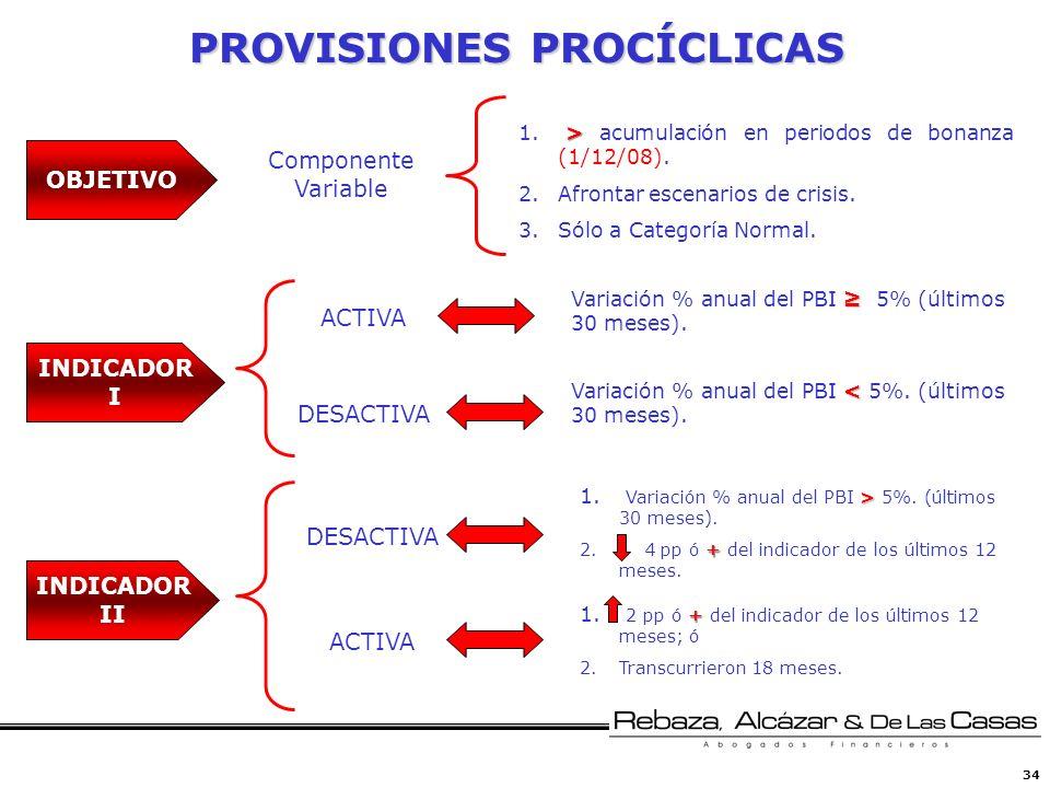 34 PROVISIONES PROCÍCLICAS > 1. > acumulación en periodos de bonanza (1/12/08). 2.Afrontar escenarios de crisis. 3.Sólo a Categoría Normal. Componente