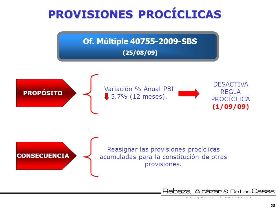 35 PROVISIONES PROCÍCLICAS Variación % Anual PBI 5.7% (12 meses). DESACTIVA REGLA PROCÍCLICA (1/09/09) Of. Múltiple 40755-2009-SBS (25/08/09) PROPÓSIT