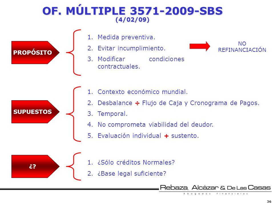 36 OF. MÚLTIPLE 3571-2009-SBS (4/02/09) 1.Medida preventiva. 2.Evitar incumplimiento. 3.Modificar condiciones contractuales. NO REFINANCIACIÓN PROPÓSI