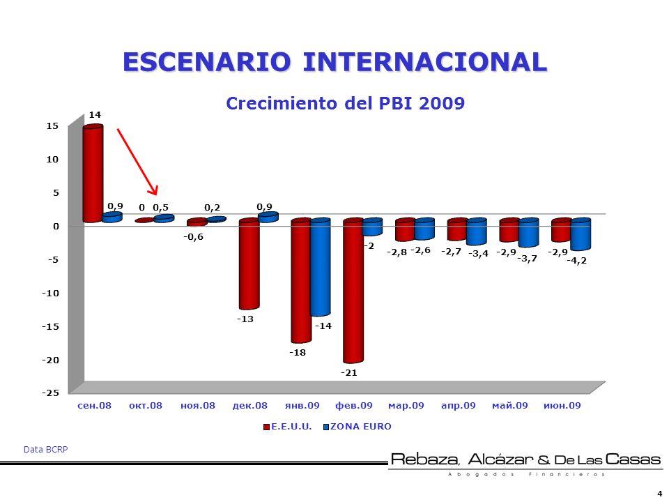 5 ESCENARIO INTERNACIONAL Costo estimado de los Planes de Estímulo Fiscal 2008 – 2009 (En porcentaje del PBI) Data BCRP