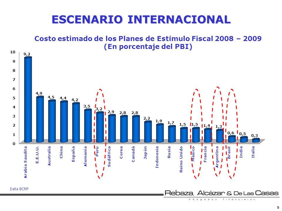 16 PERÚ HOY Estabilidad Macro.+ Fortaleza financiera.+ Inflación moderada.+ Acumulación de reservas.+ Mejora de indicadores Bancarios.+ Políticas Anti – Cíclicas.