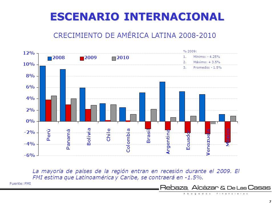 7 ESCENARIO INTERNACIONAL CRECIMIENTO DE AMÉRICA LATINA 2008-2010 Fuente: FMI % 2009: 1.Mínimo: - 4.25% 2.Máximo: + 3.5% 3.Promedio: - 1.5% -6% -4% -2