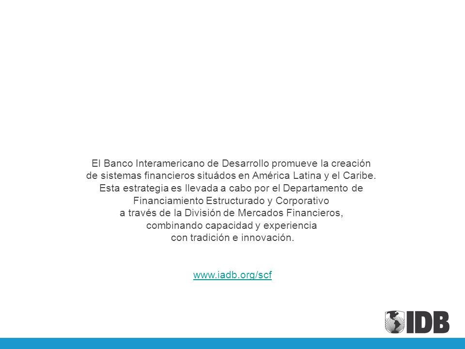El Banco Interamericano de Desarrollo promueve la creación de sistemas financieros situádos en América Latina y el Caribe. Esta estrategia es llevada