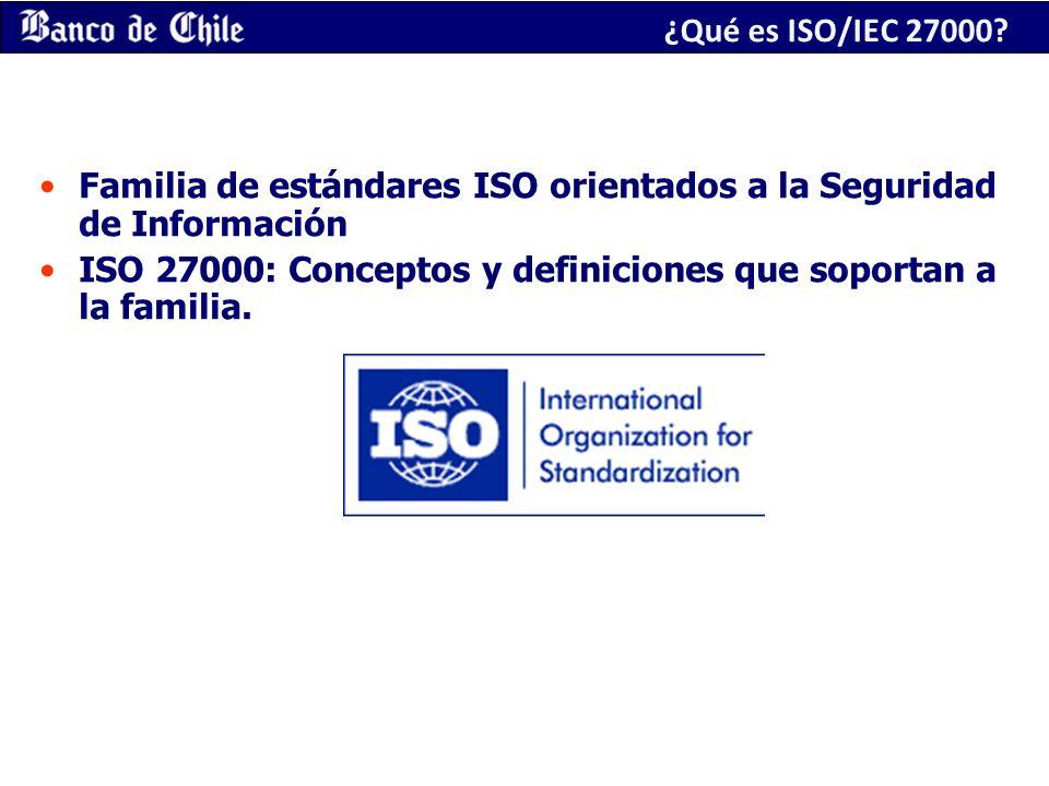¿Qué es ISO/IEC 27000? Familia de estándares ISO orientados a la Seguridad de Información ISO 27000: Conceptos y definiciones que soportan a la famili