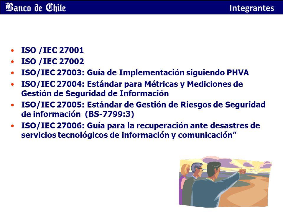 Integrantes ISO /IEC 27001 ISO /IEC 27002 ISO/IEC 27003: Guía de Implementación siguiendo PHVA ISO/IEC 27004: Estándar para Métricas y Mediciones de G