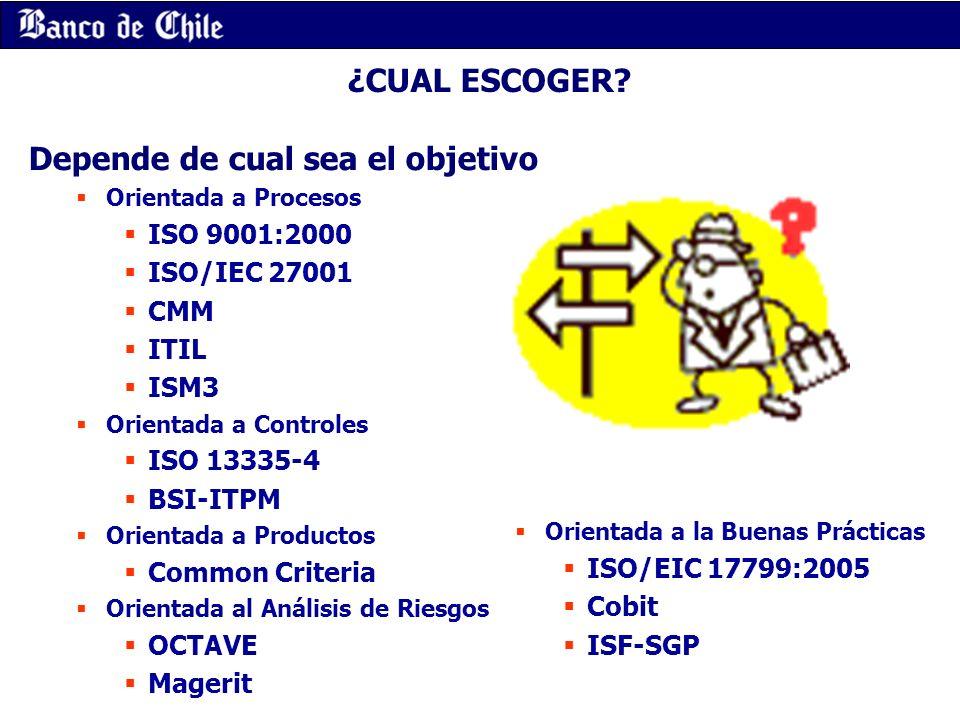 ¿CUAL ESCOGER? Depende de cual sea el objetivo Orientada a Procesos ISO 9001:2000 ISO/IEC 27001 CMM ITIL ISM3 Orientada a Controles ISO 13335-4 BSI-IT