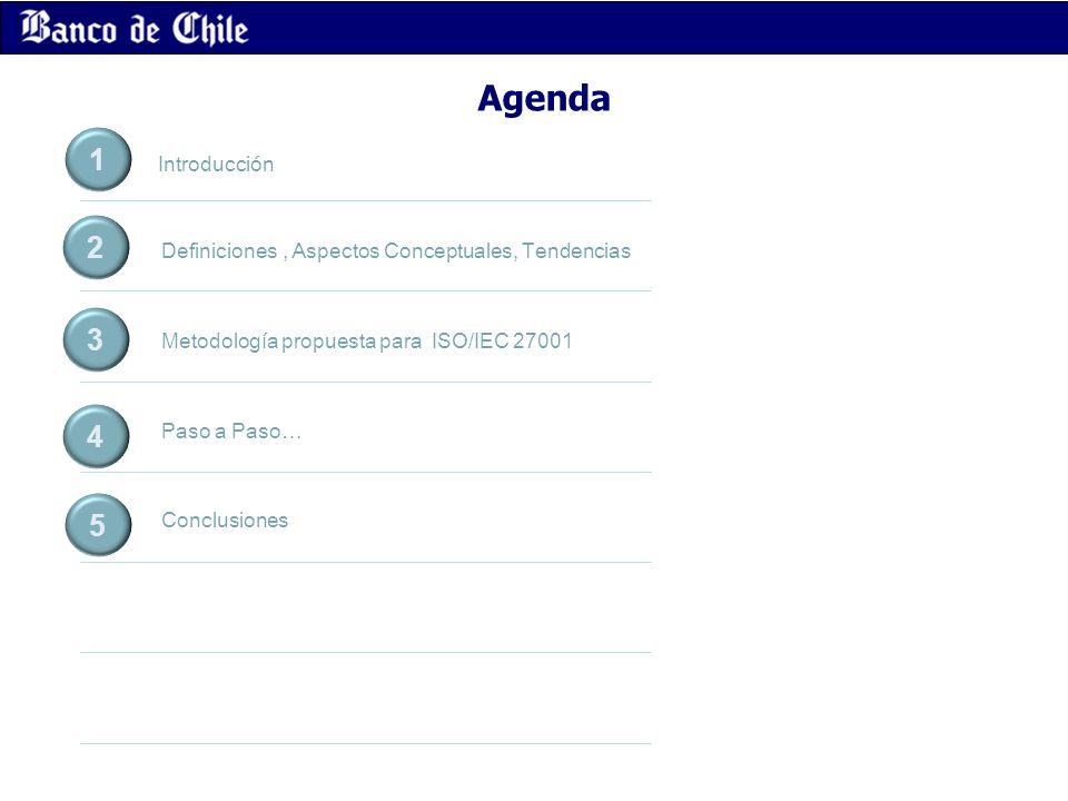 Agenda Definiciones, Aspectos Conceptuales, Tendencias Metodología propuesta para ISO/IEC 27001 Paso a Paso… Conclusiones 1 2 3 4 5 Introducción