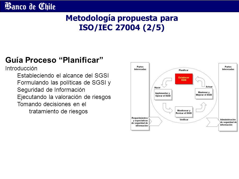 Metodología propuesta para ISO/IEC 27004 (2/5) Guía Proceso Planificar Introducción Estableciendo el alcance del SGSI Formulando las políticas de SGSI