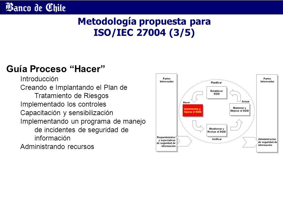 Metodología propuesta para ISO/IEC 27004 (3/5) Guía Proceso Hacer Introducción Creando e Implantando el Plan de Tratamiento de Riesgos Implementado lo