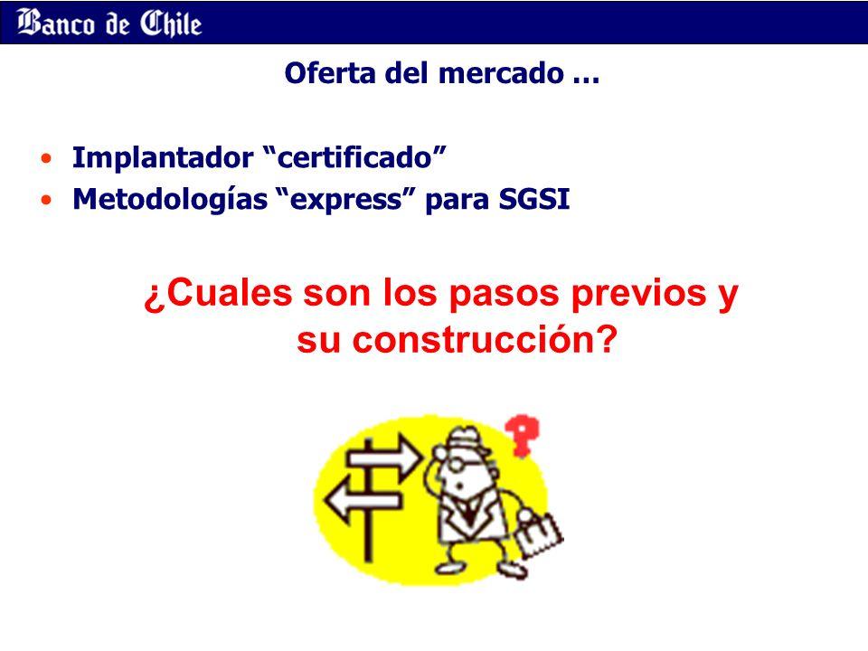 Oferta del mercado … Implantador certificado Metodologías express para SGSI ¿Cuales son los pasos previos y su construcción?