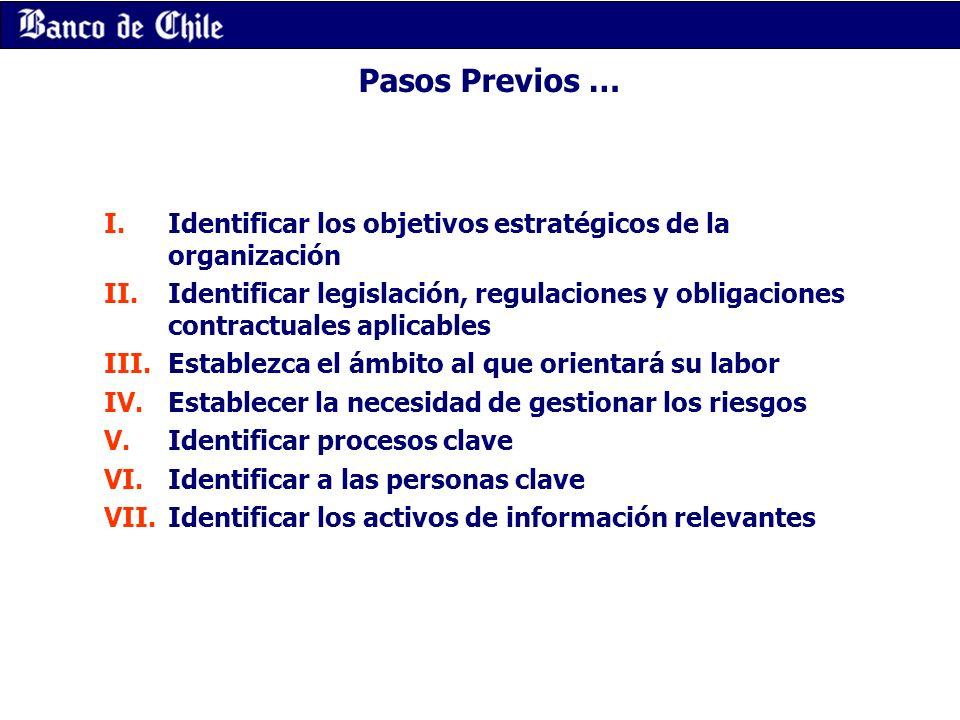 Pasos Previos … I.Identificar los objetivos estratégicos de la organización II.Identificar legislación, regulaciones y obligaciones contractuales apli