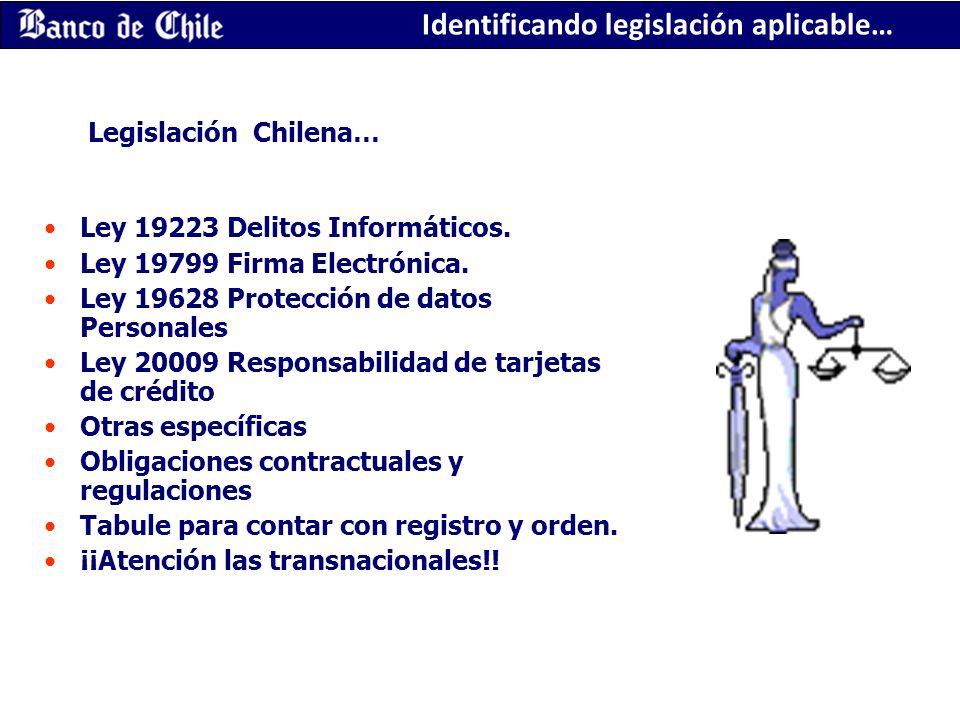Ley 19223 Delitos Informáticos. Ley 19799 Firma Electrónica. Ley 19628 Protección de datos Personales Ley 20009 Responsabilidad de tarjetas de crédito