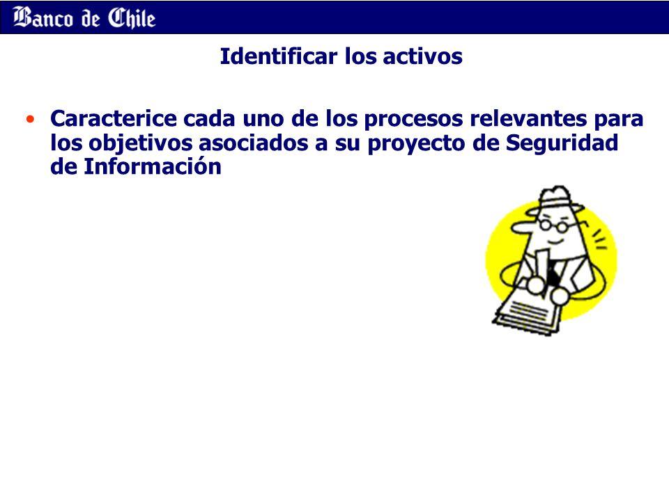 Identificar los activos Caracterice cada uno de los procesos relevantes para los objetivos asociados a su proyecto de Seguridad de Información