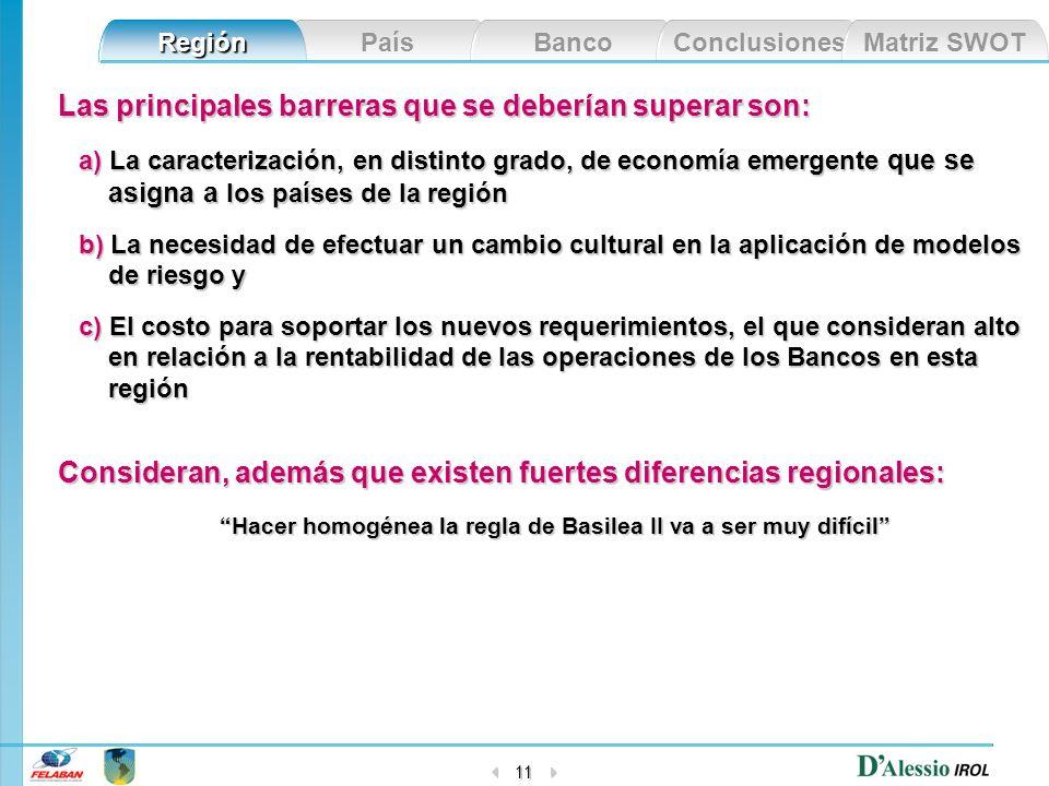 País Banco Conclusiones Matriz SWOT Región 11 Las principales barreras que se deberían superar son: a) La caracterización, en distinto grado, de econo
