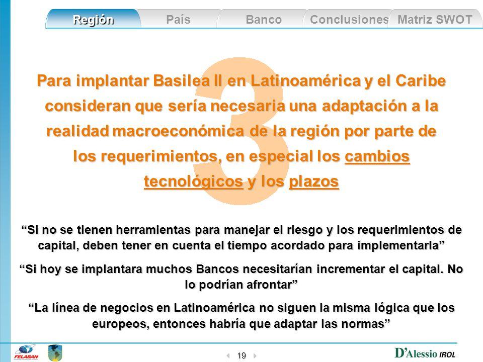 País Banco Conclusiones Matriz SWOT Región 19 Para implantar Basilea II en Latinoamérica y el Caribe consideran que sería necesaria una adaptación a l