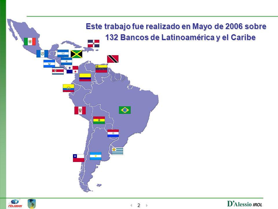 2 Este trabajo fue realizado en Mayo de 2006 sobre 132 Bancos de Latinoamérica y el Caribe