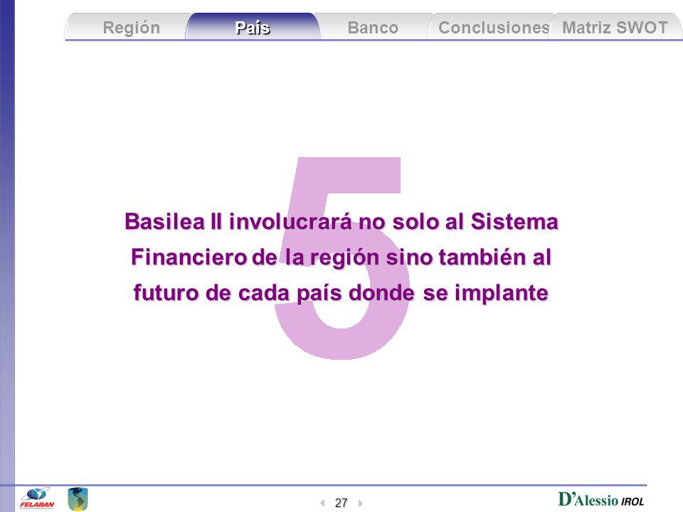 Banco Conclusiones Matriz SWOT Región País 27 Basilea II involucrará no solo al Sistema Financiero de la región sino también al futuro de cada país do