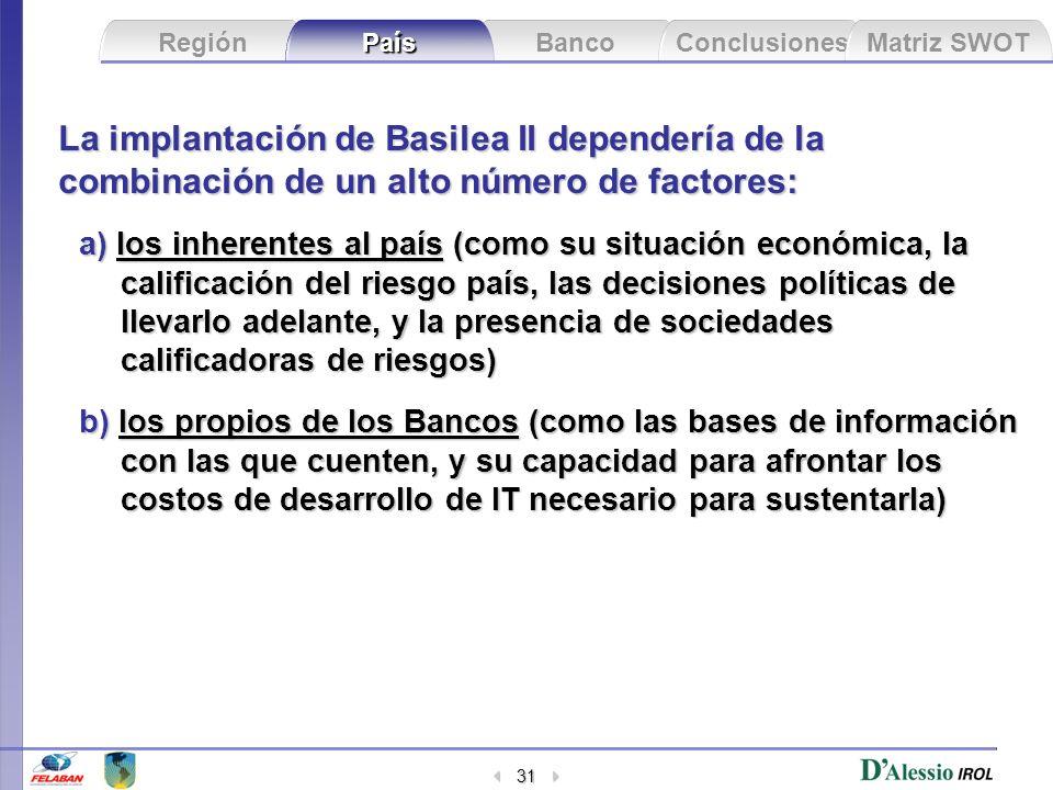 Banco Conclusiones Matriz SWOT Región País 31 La implantación de Basilea II dependería de la combinación de un alto número de factores: a) los inheren