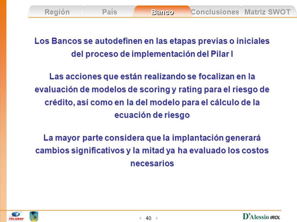 Conclusiones Matriz SWOT Región País Banco 40 Los Bancos se autodefinen en las etapas previas o iniciales del proceso de implementación del Pilar I La