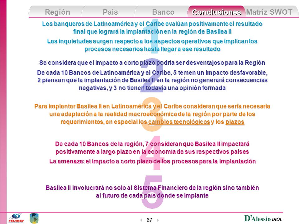 Matriz SWOT Región País Banco Conclusiones 67 Los banqueros de Latinoamérica y el Caribe evalúan positivamente el resultado final que logrará la impla