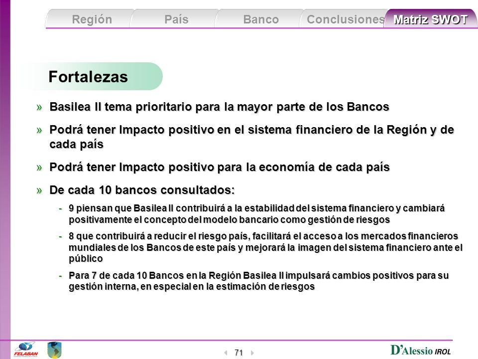 Región País Banco Conclusiones Matriz SWOT Matriz SWOT 71 »Basilea II tema prioritario para la mayor parte de los Bancos »Podrá tener Impacto positivo