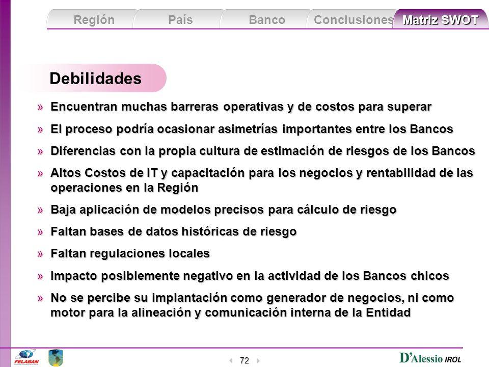 Región País Banco Conclusiones Matriz SWOT Matriz SWOT 72 »Encuentran muchas barreras operativas y de costos para superar »El proceso podría ocasionar