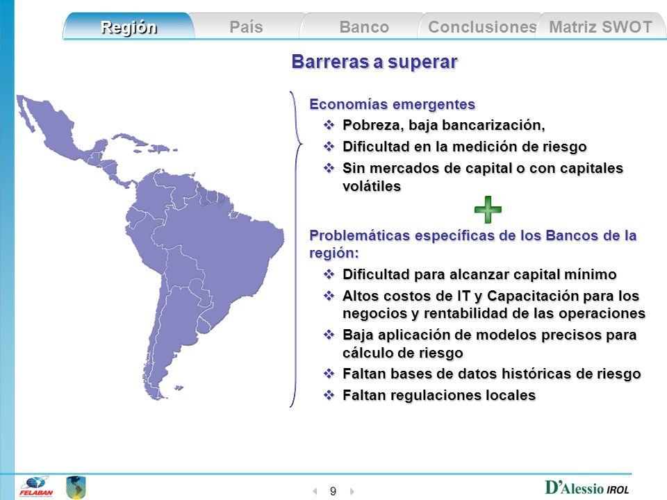 País Banco Conclusiones Matriz SWOT Región 9 Economías emergentes Pobreza, baja bancarización, Pobreza, baja bancarización, Dificultad en la medición