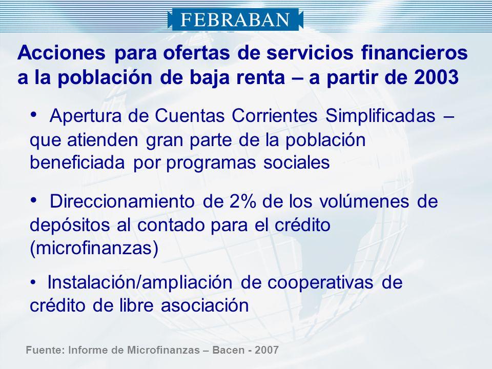 Acciones para ofertas de servicios financieros a la población de baja renta – a partir de 2003 Apertura de Cuentas Corrientes Simplificadas – que atie