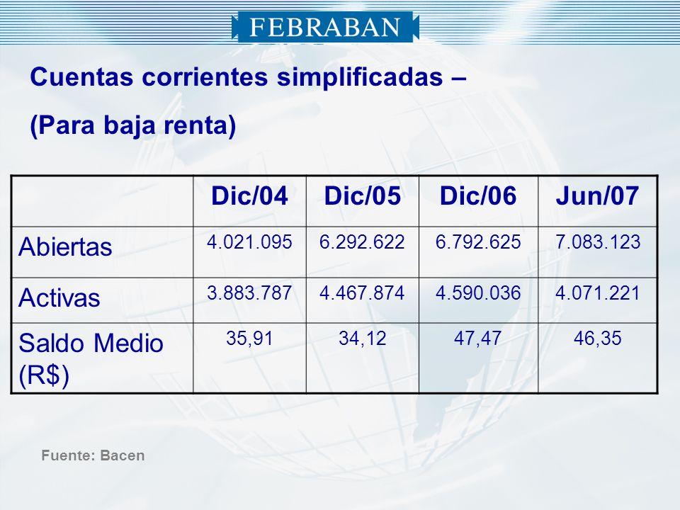 Cuentas corrientes simplificadas – (Para baja renta) Dic/04Dic/05Dic/06Jun/07 Abiertas 4.021.0956.292.6226.792.6257.083.123 Activas 3.883.7874.467.874