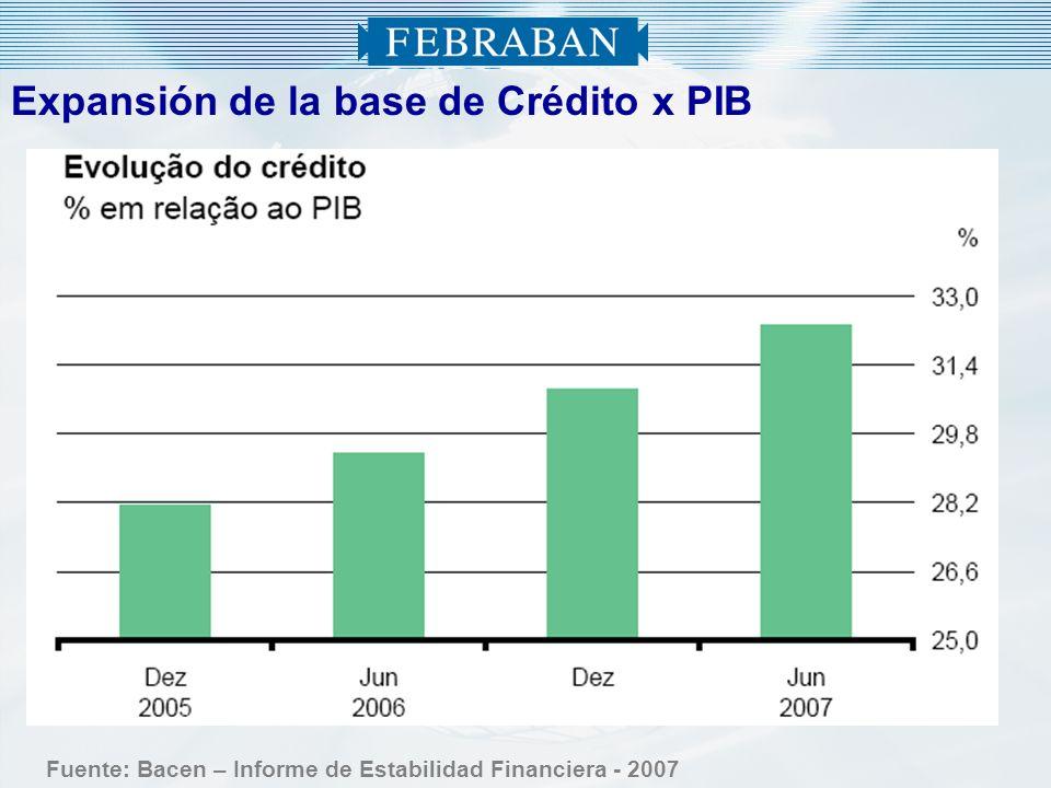 Fuente: Bacen – Informe de Estabilidad Financiera - 2007 Expansión de la base de Crédito x PIB