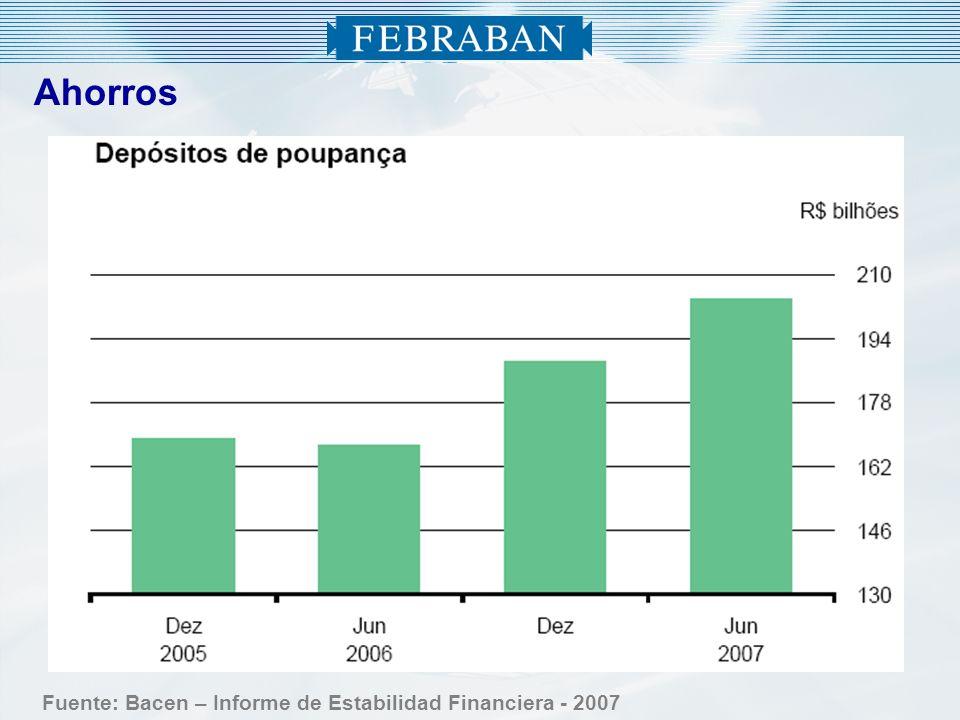 Fuente: Bacen – Informe de Estabilidad Financiera - 2007 Ahorros