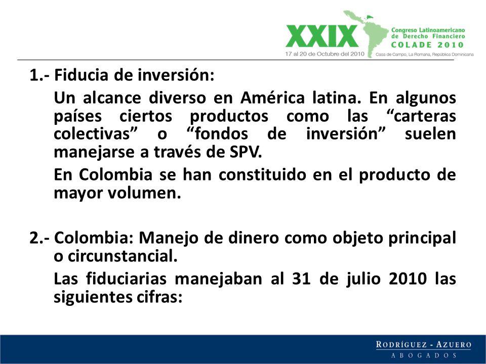 1.- Fiducia de inversión: Un alcance diverso en América latina. En algunos países ciertos productos como las carteras colectivas o fondos de inversión