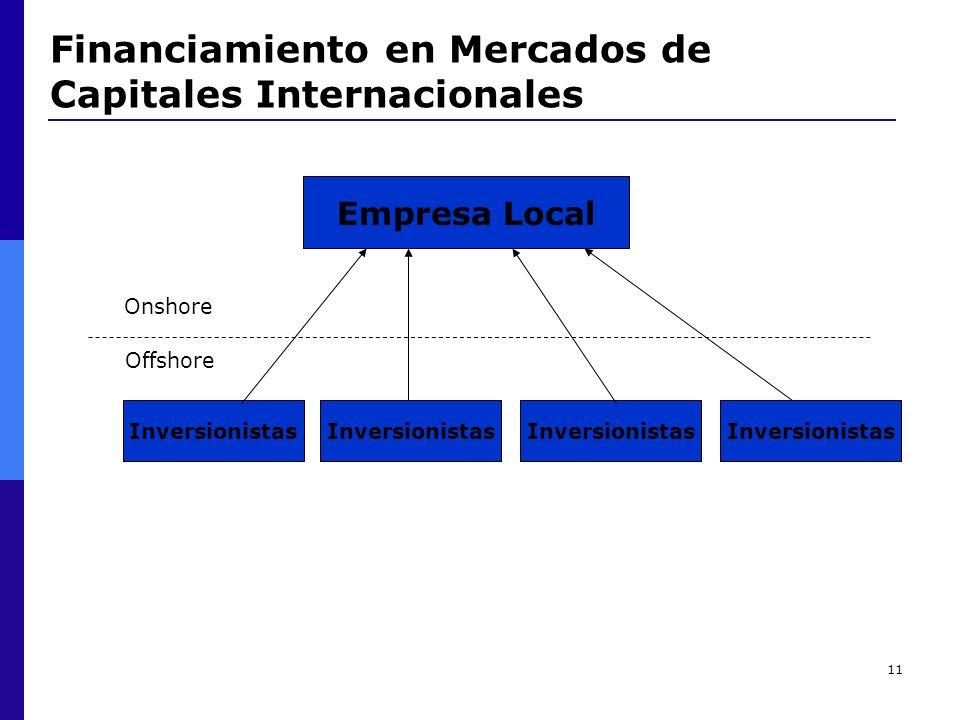 11 Financiamiento en Mercados de Capitales Internacionales Empresa Local Inversionistas Offshore Onshore Inversionistas