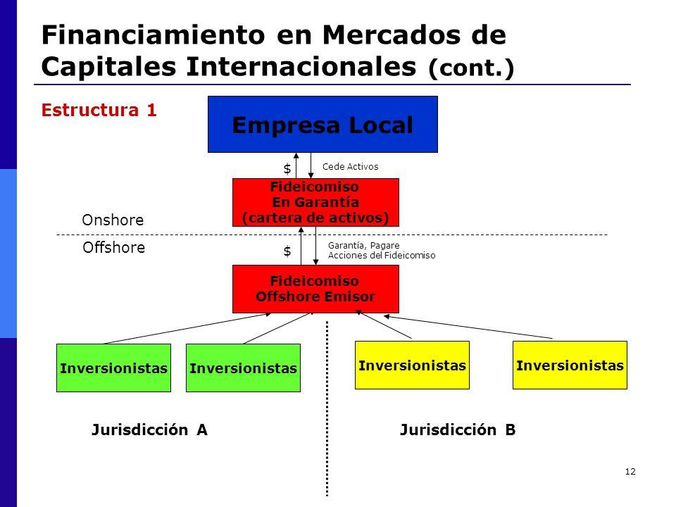 12 Financiamiento en Mercados de Capitales Internacionales (cont.) Inversionistas Onshore Offshore Fideicomiso Offshore Emisor Empresa Local Fideicomi