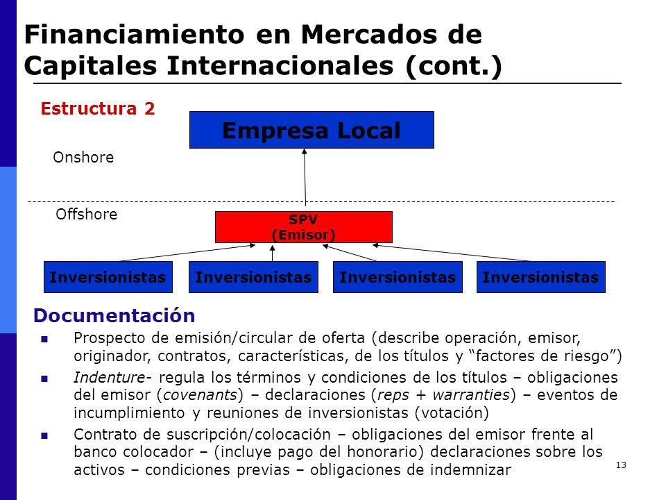 13 Financiamiento en Mercados de Capitales Internacionales (cont.) Documentación Prospecto de emisión/circular de oferta (describe operación, emisor,