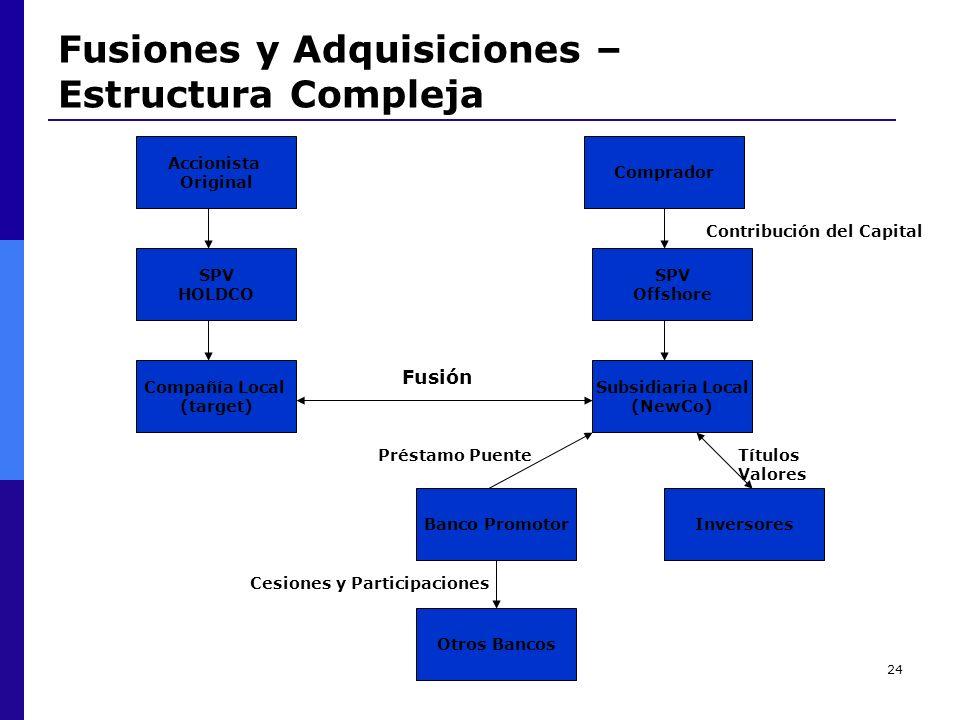 24 Fusiones y Adquisiciones – Estructura Compleja Fusión Accionista Original Banco Promotor SPV HOLDCO Compañía Local (target) Comprador SPV Offshore