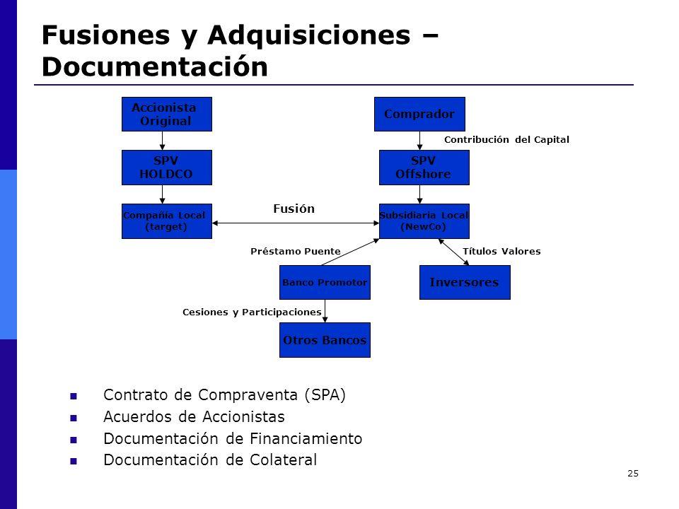 25 Fusiones y Adquisiciones – Documentación Fusión Accionista Original Banco Promotor SPV HOLDCO Compañía Local (target) Comprador SPV Offshore Subsid