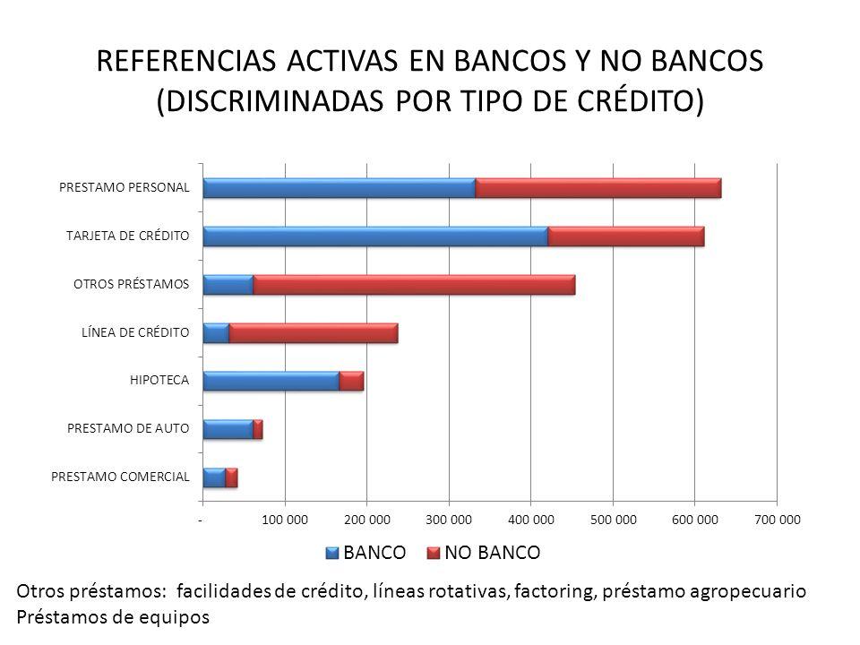 REFERENCIAS ACTIVAS EN BANCOS Y NO BANCOS (DISCRIMINADAS POR TIPO DE CRÉDITO) Otros préstamos: facilidades de crédito, líneas rotativas, factoring, pr