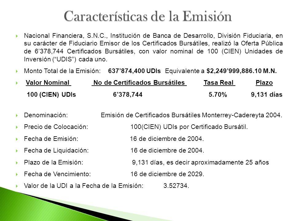 Nacional Financiera, S.N.C., Institución de Banca de Desarrollo, División Fiduciaria, en su carácter de Fiduciario Emisor de los Certificados Bursátil