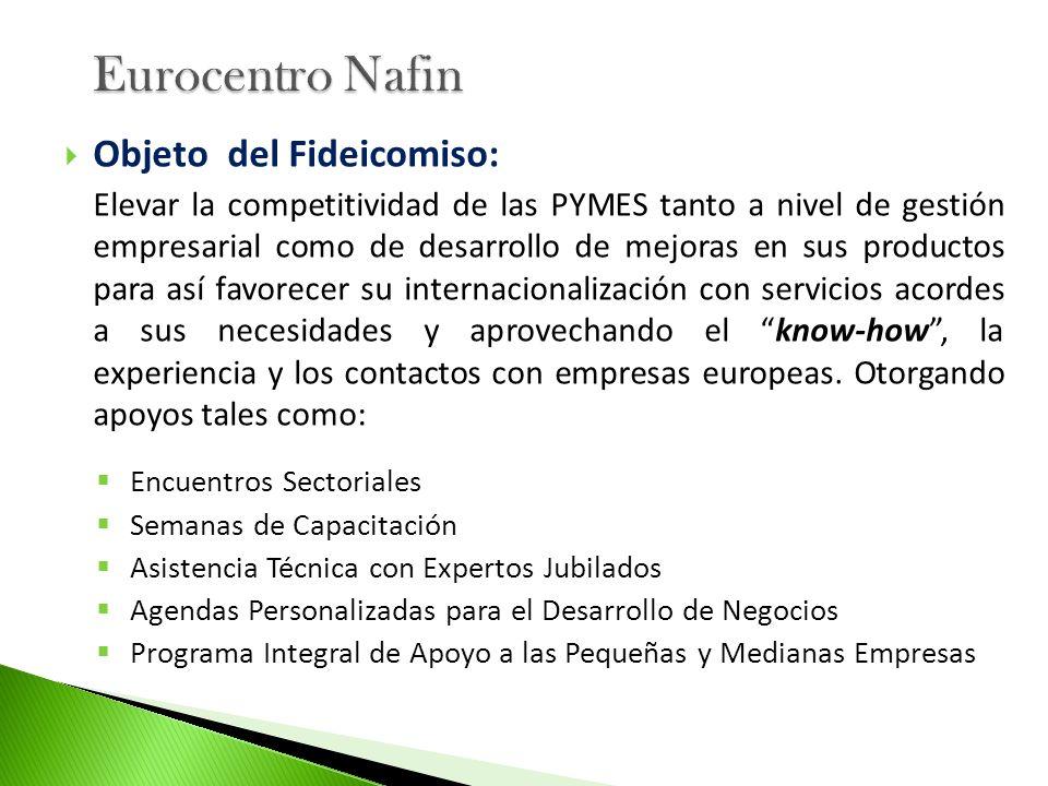 Objeto del Fideicomiso: Elevar la competitividad de las PYMES tanto a nivel de gestión empresarial como de desarrollo de mejoras en sus productos para