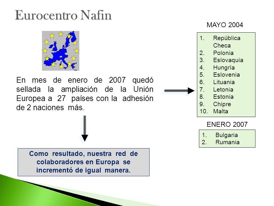 En mes de enero de 2007 quedó sellada la ampliación de la Unión Europea a 27 países con la adhesión de 2 naciones más. 1.República Checa 2.Polonia 3.E