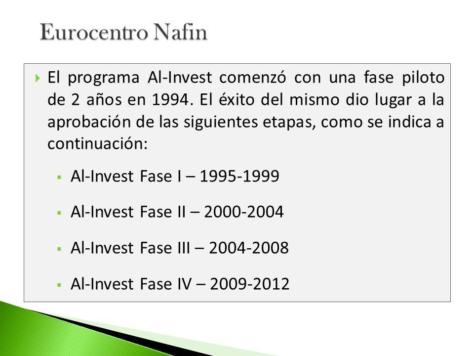 El programa Al-Invest comenzó con una fase piloto de 2 años en 1994. El éxito del mismo dio lugar a la aprobación de las siguientes etapas, como se in